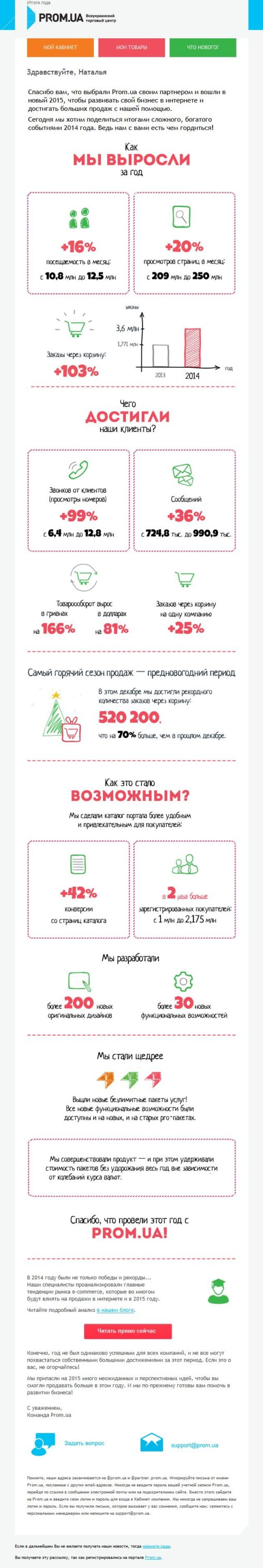Prom.ua: Наталья, спасибо!